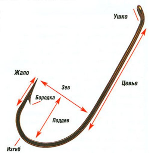 оптимальный размер крючка для ловли карася