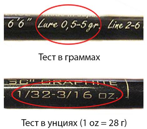 маркировка спиннинговых колец