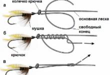 схема узла для привязывания мушки